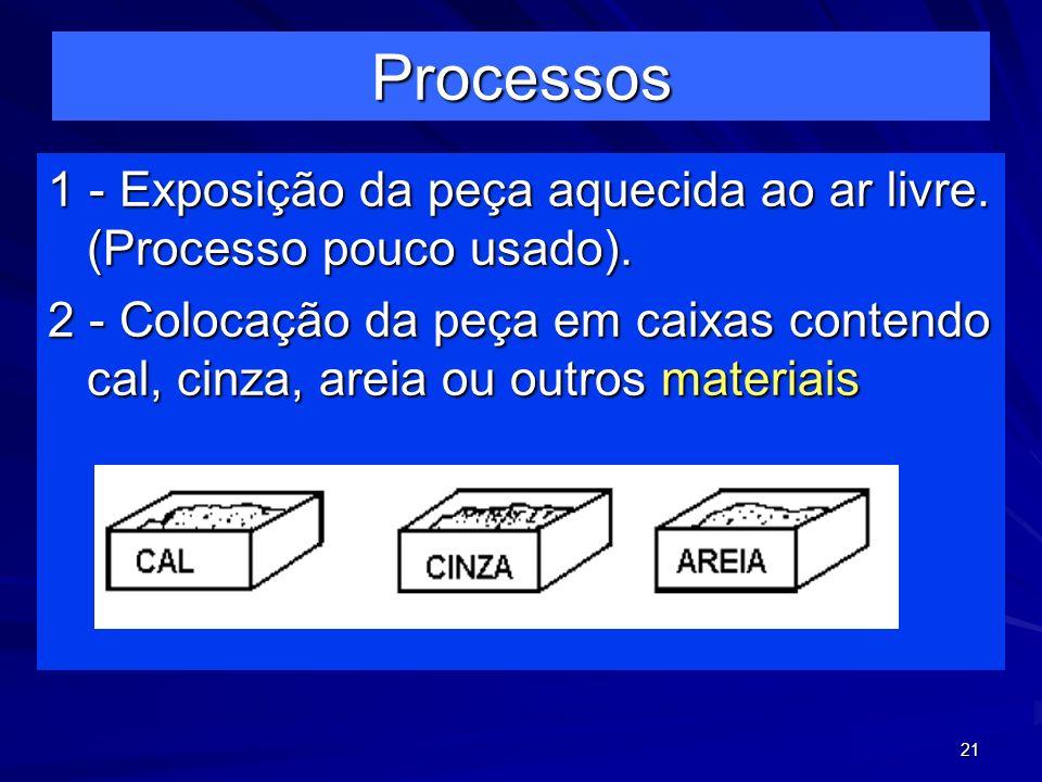 21 Processos 1 - Exposição da peça aquecida ao ar livre. (Processo pouco usado). 2 - Colocação da peça em caixas contendo cal, cinza, areia ou outros
