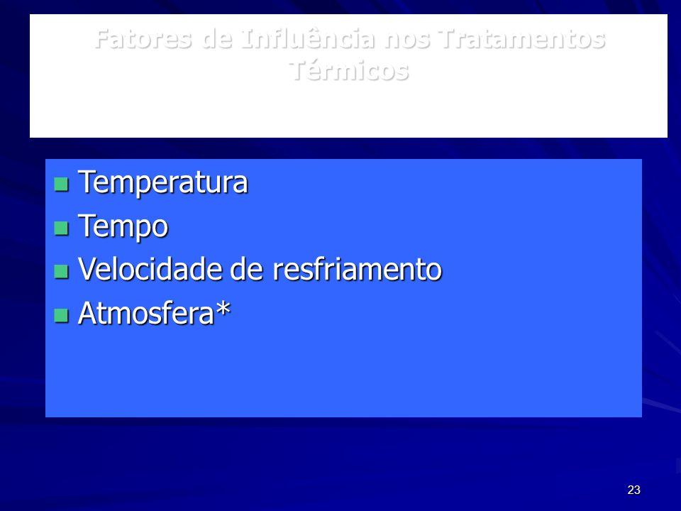 23 Fatores de Influência nos Tratamentos Térmicos n Temperatura n Tempo n Velocidade de resfriamento n Atmosfera*