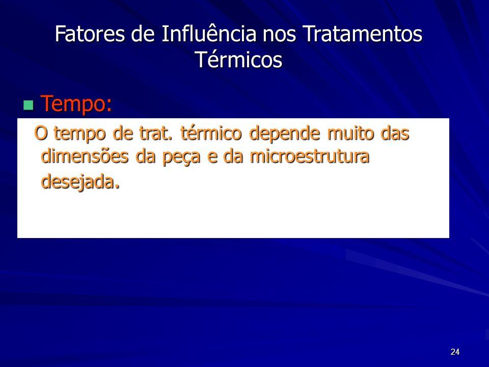 24 Fatores de Influência nos Tratamentos Térmicos n Tempo: O tempo de trat. térmico depende muito das dimensões da peça e da microestrutura desejada.