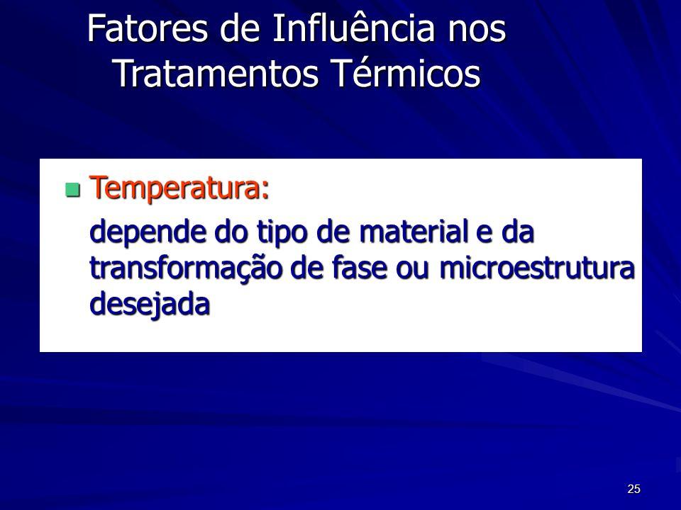 25 Fatores de Influência nos Tratamentos Térmicos n Temperatura: depende do tipo de material e da transformação de fase ou microestrutura desejada