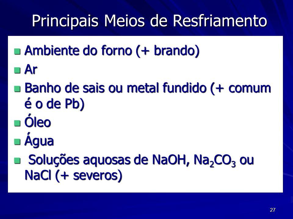 27 Principais Meios de Resfriamento n Ambiente do forno (+ brando) n Ar n Banho de sais ou metal fundido (+ comum é o de Pb) n Óleo n Água n Soluções