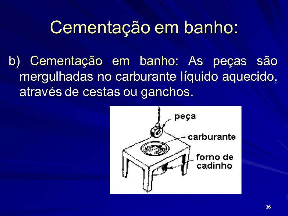 36 Cementação em banho: b) Cementação em banho: As peças são mergulhadas no carburante líquido aquecido, através de cestas ou ganchos.