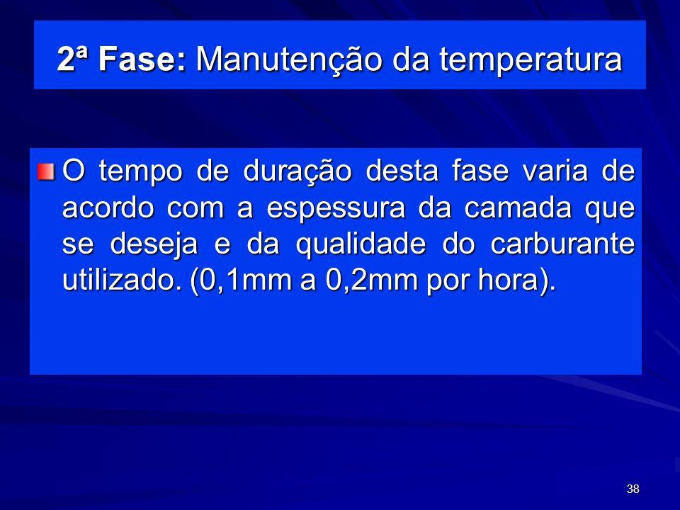 38 2ª Fase: Manutenção da temperatura O tempo de duração desta fase varia de acordo com a espessura da camada que se deseja e da qualidade do carburan