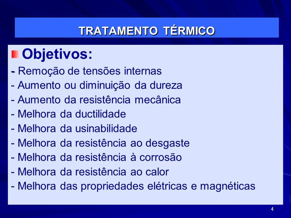 4 TRATAMENTO TÉRMICO Objetivos: - - Remoção de tensões internas - Aumento ou diminuição da dureza - Aumento da resistência mecânica - Melhora da ducti