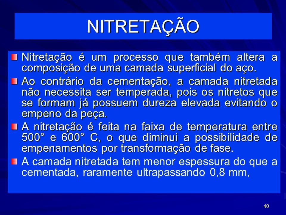 40 NITRETAÇÃO Nitretação é um processo que também altera a composição de uma camada superficial do aço. Ao contrário da cementação, a camada nitretada