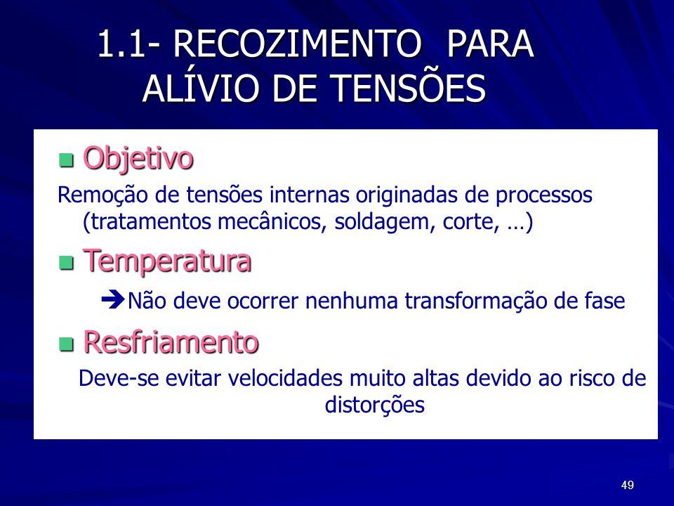 49 1.1- RECOZIMENTO PARA ALÍVIO DE TENSÕES n Objetivo Remoção de tensões internas originadas de processos (tratamentos mecânicos, soldagem, corte, …)