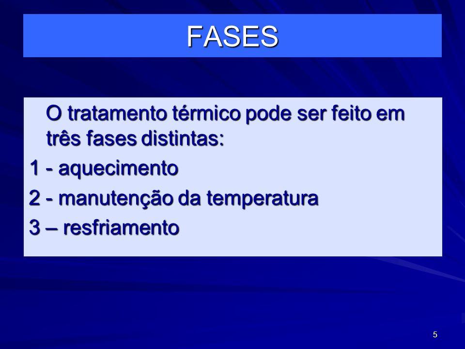 5 FASES O tratamento térmico pode ser feito em três fases distintas: O tratamento térmico pode ser feito em três fases distintas: 1 - aquecimento 2 -