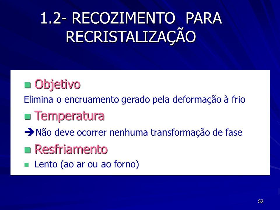52 1.2- RECOZIMENTO PARA RECRISTALIZAÇÃO n Objetivo Elimina o encruamento gerado pela deformação à frio n Temperatura Não deve ocorrer nenhuma transfo