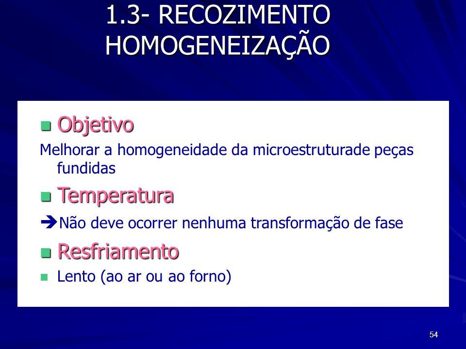 54 1.3- RECOZIMENTO HOMOGENEIZAÇÃO n Objetivo Melhorar a homogeneidade da microestruturade peças fundidas n Temperatura Não deve ocorrer nenhuma trans