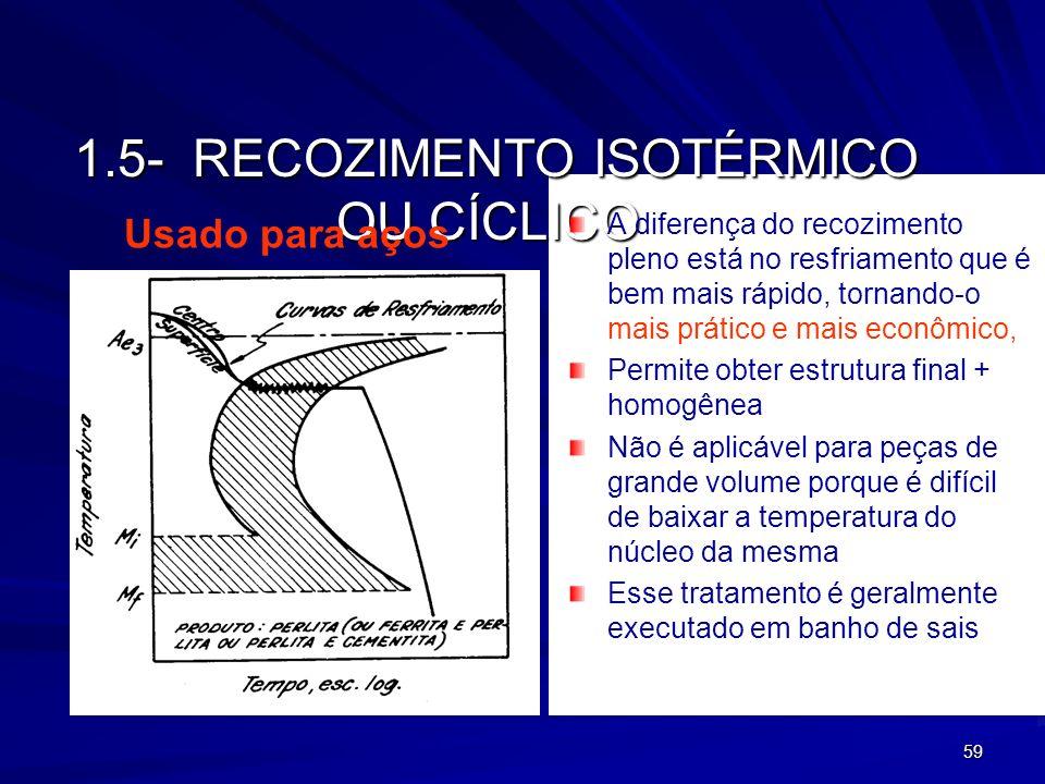 59 1.5- RECOZIMENTO ISOTÉRMICO OU CÍCLICO 1.5- RECOZIMENTO ISOTÉRMICO OU CÍCLICO A diferença do recozimento pleno está no resfriamento que é bem mais