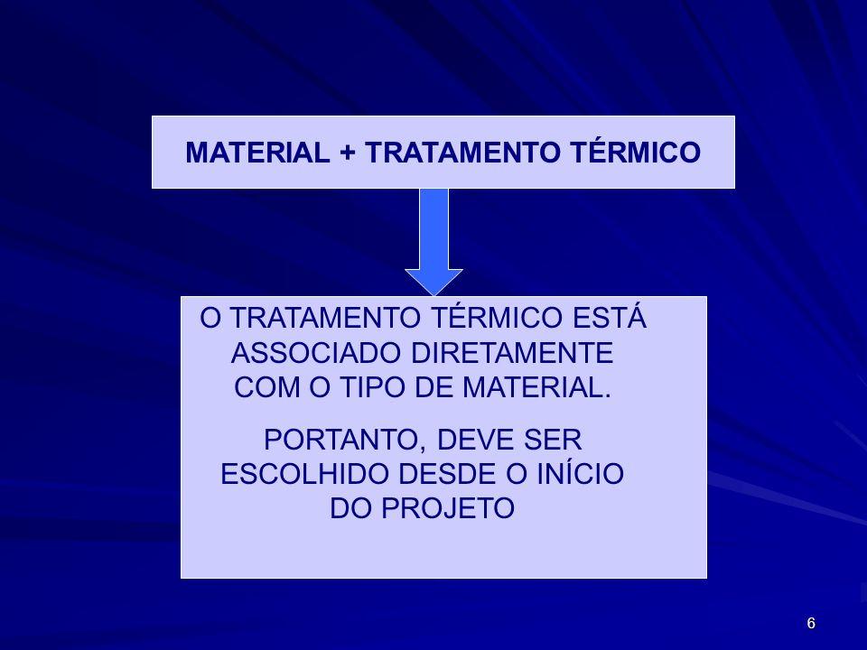 6 MATERIAL + TRATAMENTO TÉRMICO O TRATAMENTO TÉRMICO ESTÁ ASSOCIADO DIRETAMENTE COM O TIPO DE MATERIAL. PORTANTO, DEVE SER ESCOLHIDO DESDE O INÍCIO DO