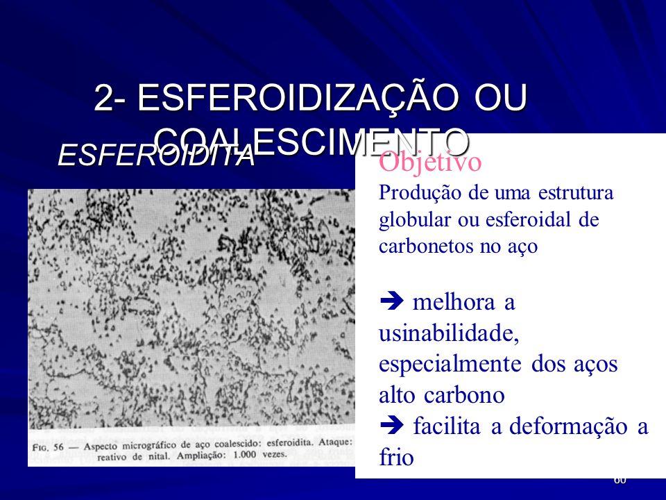 60 2- ESFEROIDIZAÇÃO OU COALESCIMENTO ESFEROIDITA Objetivo Produção de uma estrutura globular ou esferoidal de carbonetos no aço melhora a usinabilida