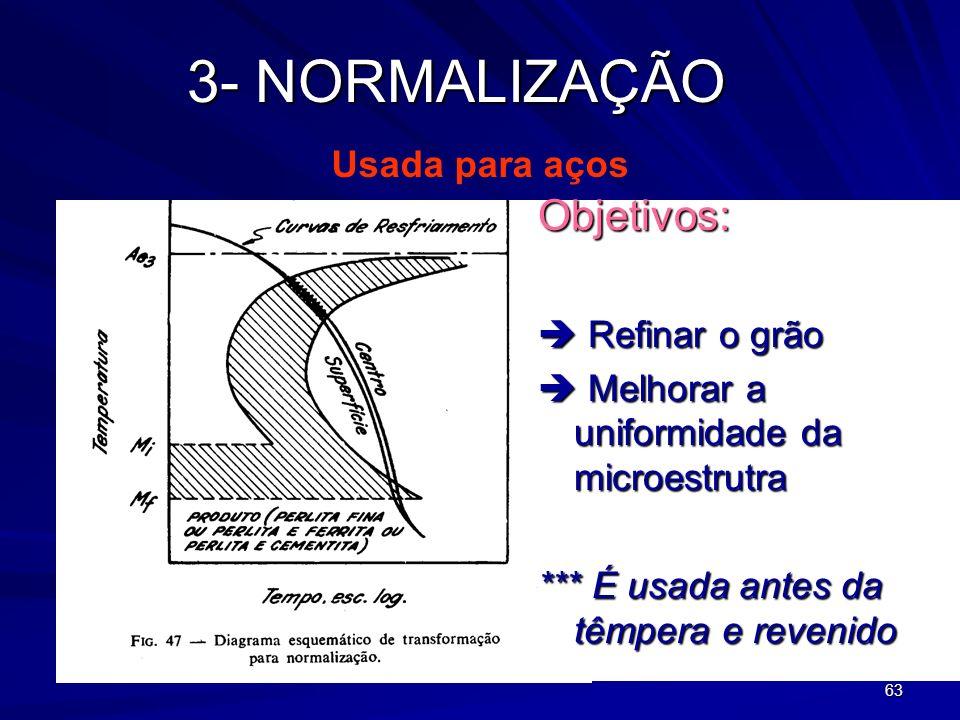 63 Usada para aços 3- NORMALIZAÇÃO Objetivos: Refinar o grão Refinar o grão Melhorar a uniformidade da microestrutra Melhorar a uniformidade da microe