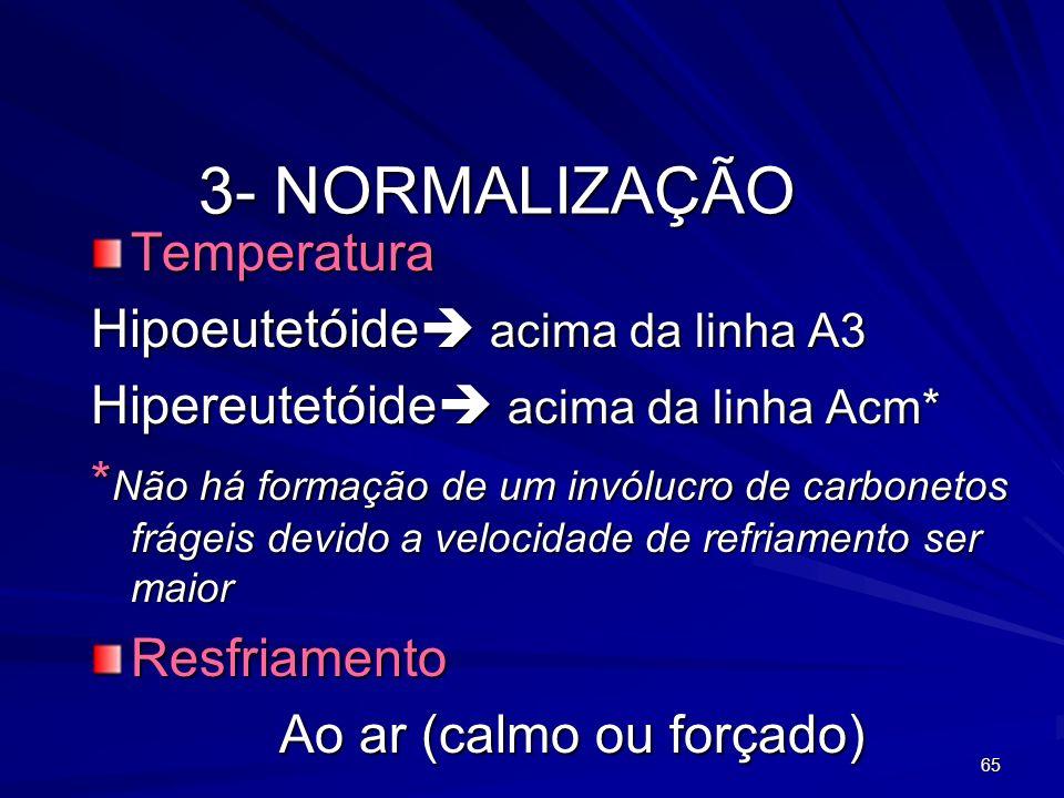 65 3- NORMALIZAÇÃO Temperatura Hipoeutetóide acima da linha A3 Hipereutetóide acima da linha Acm* * Não há formação de um invólucro de carbonetos frág