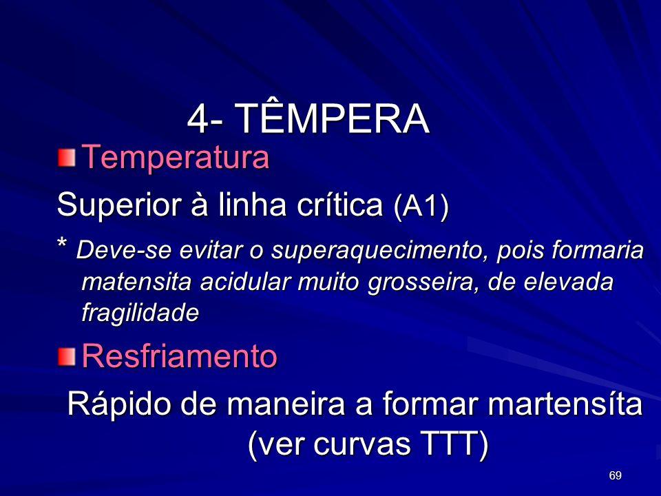 69 4- TÊMPERA Temperatura Superior à linha crítica (A1) * Deve-se evitar o superaquecimento, pois formaria matensita acidular muito grosseira, de elev
