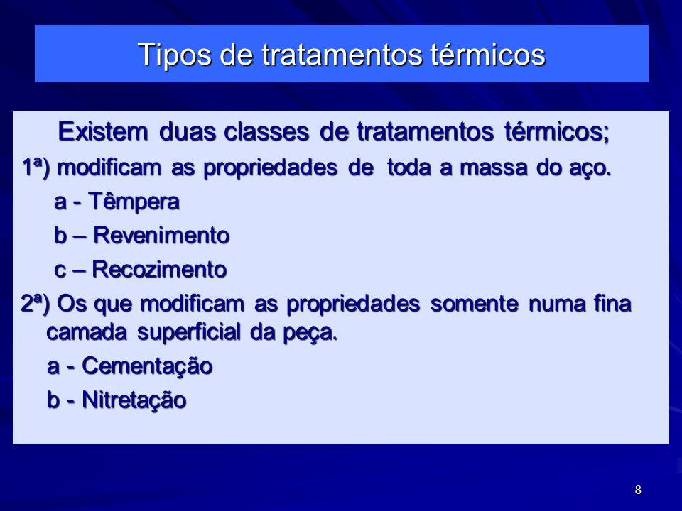 8 Tipos de tratamentos térmicos Existem duas classes de tratamentos térmicos; Existem duas classes de tratamentos térmicos; 1ª) modificam as proprieda
