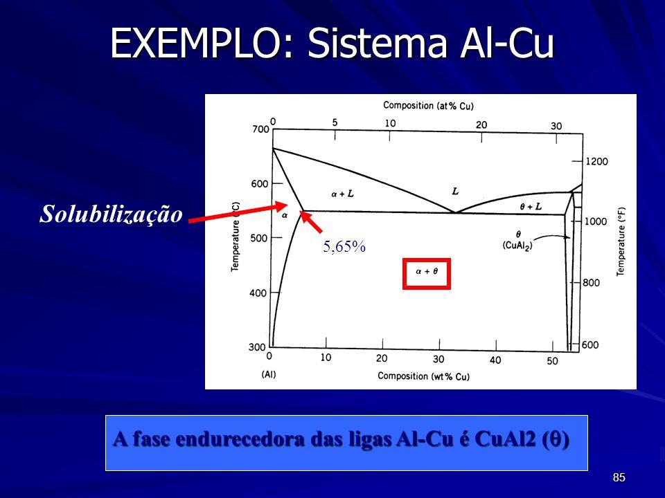 85 EXEMPLO: Sistema Al-Cu A fase endurecedora das ligas Al-Cu é CuAl2 ( ) Solubilização 5,65%