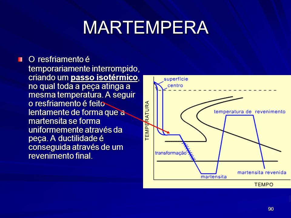 90 MARTEMPERA O resfriamento é temporariamente interrompido, criando um passo isotérmico, no qual toda a peça atinga a mesma temperatura. A seguir o r
