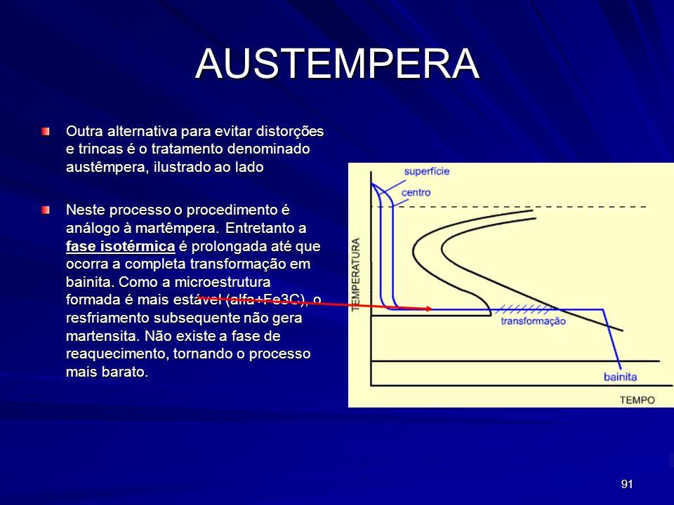 91 AUSTEMPERA Outra alternativa para evitar distorções e trincas é o tratamento denominado austêmpera, ilustrado ao lado Neste processo o procedimento