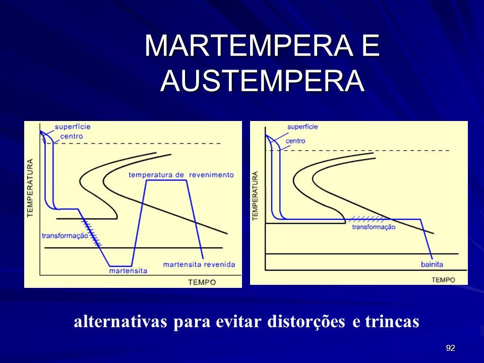 92 MARTEMPERA E AUSTEMPERA alternativas para evitar distorções e trincas