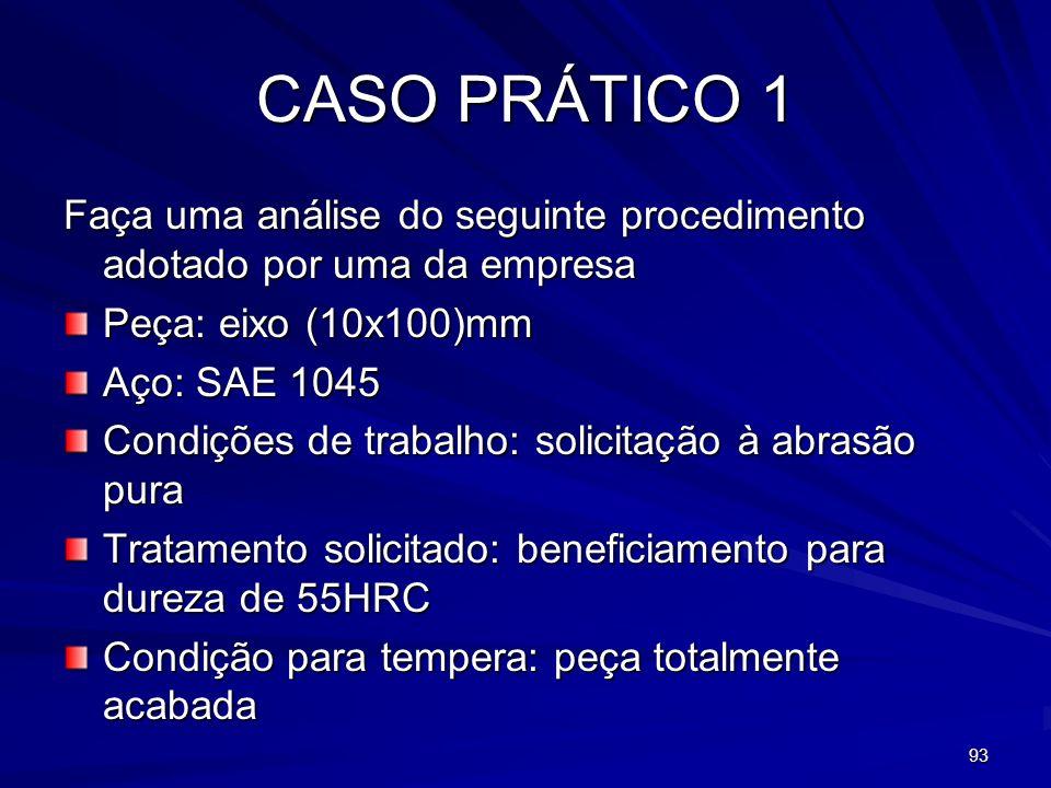93 CASO PRÁTICO 1 Faça uma análise do seguinte procedimento adotado por uma da empresa Peça: eixo (10x100)mm Aço: SAE 1045 Condições de trabalho: soli