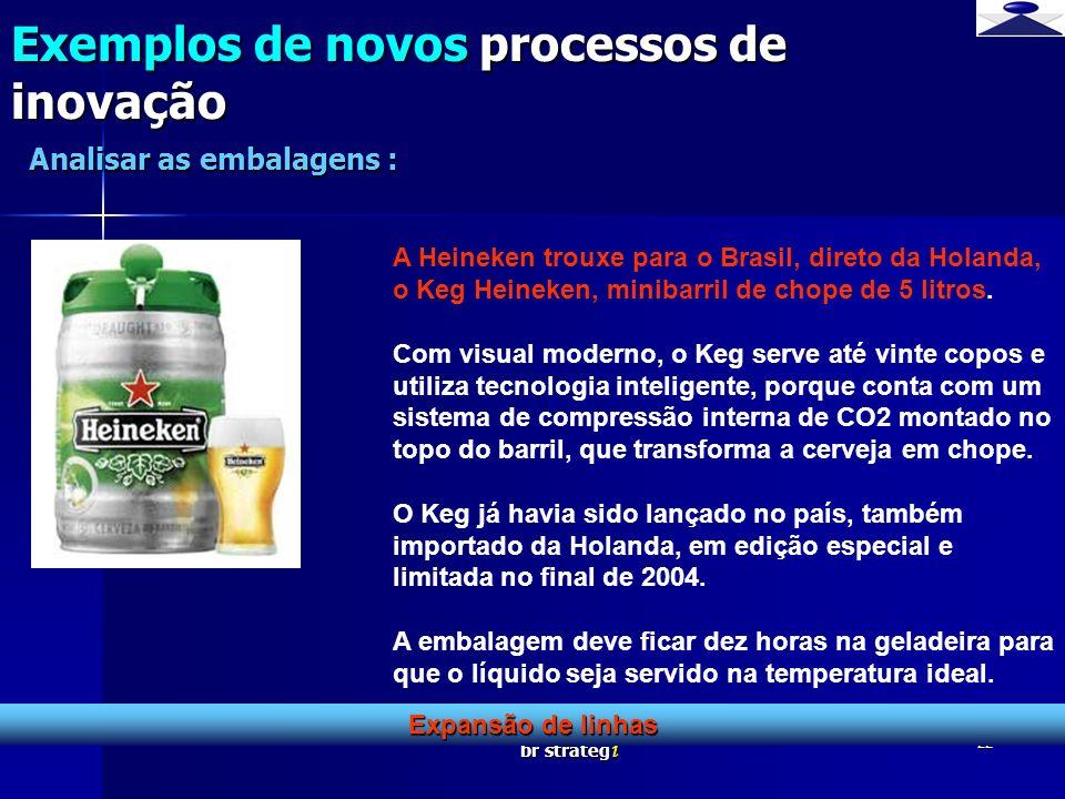 br strateg i 22 Exemplos de novos processos de inovação Expansão de linhas Analisar as embalagens : A Heineken trouxe para o Brasil, direto da Holanda