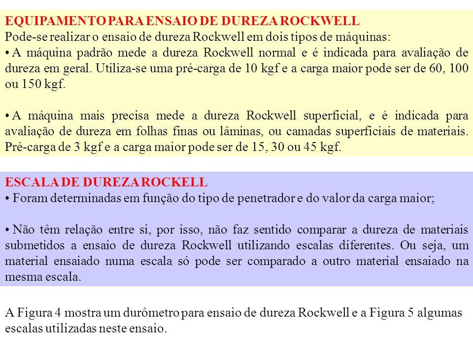 EQUIPAMENTO PARA ENSAIO DE DUREZA ROCKWELL Pode-se realizar o ensaio de dureza Rockwell em dois tipos de máquinas: A máquina padrão mede a dureza Rock