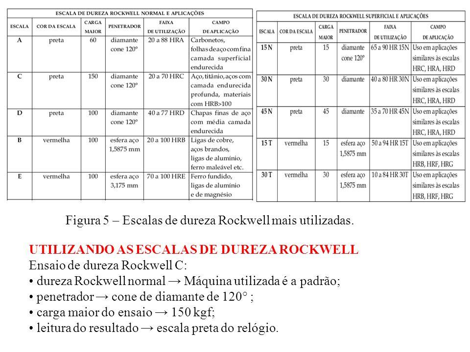 Figura 5 – Escalas de dureza Rockwell mais utilizadas. UTILIZANDO AS ESCALAS DE DUREZA ROCKWELL Ensaio de dureza Rockwell C: dureza Rockwell normal Má
