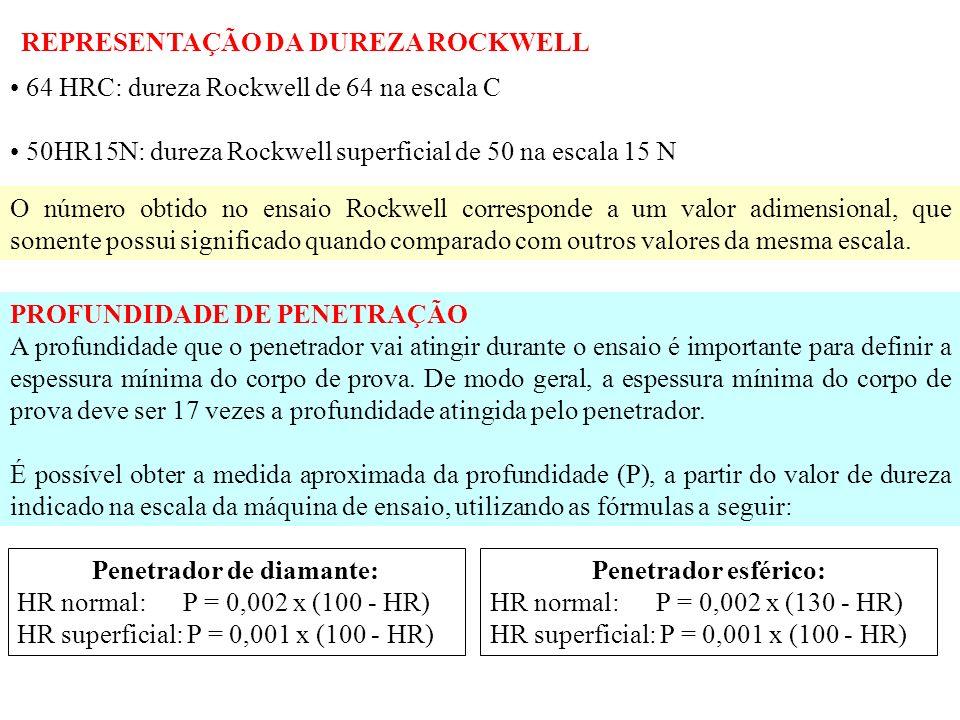 REPRESENTAÇÃO DA DUREZA ROCKWELL 64 HRC: dureza Rockwell de 64 na escala C 50HR15N: dureza Rockwell superficial de 50 na escala 15 N O número obtido n