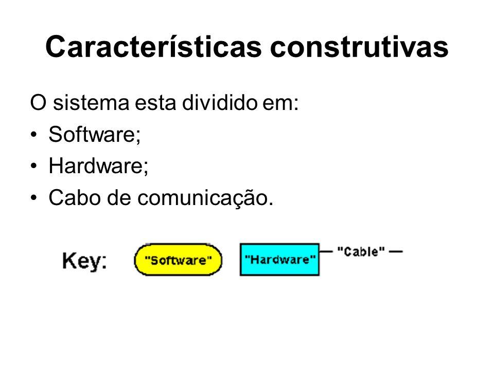 Características construtivas O sistema esta dividido em: Software; Hardware; Cabo de comunicação.