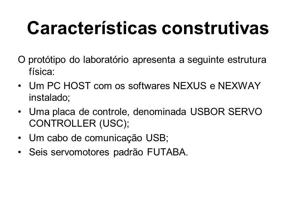Características construtivas O protótipo do laboratório apresenta a seguinte estrutura física: Um PC HOST com os softwares NEXUS e NEXWAY instalado; U