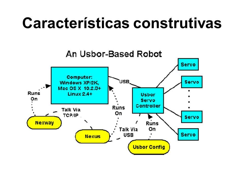 Características construtivas