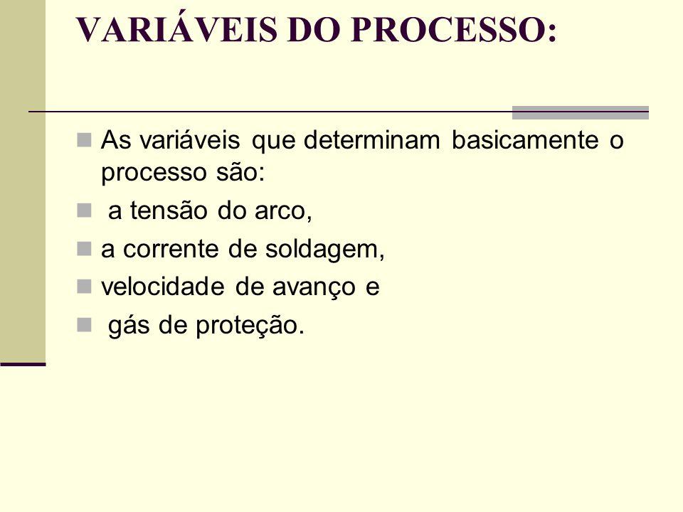 VARIÁVEIS DO PROCESSO: As variáveis que determinam basicamente o processo são: a tensão do arco, a corrente de soldagem, velocidade de avanço e gás de proteção.