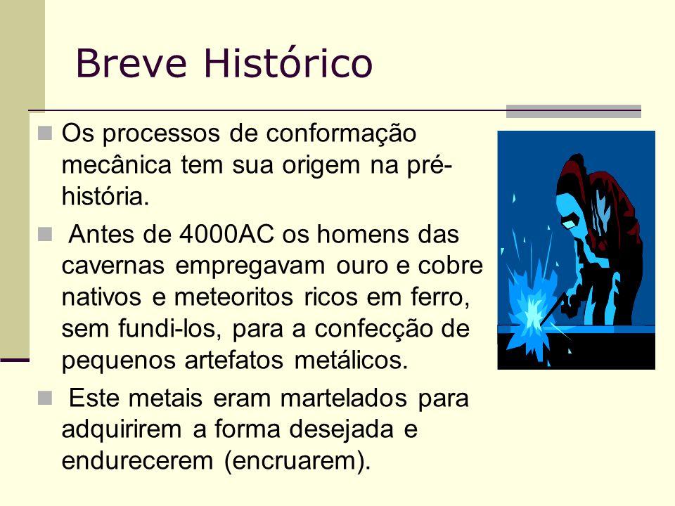 Breve Histórico Os processos de conformação mecânica tem sua origem na pré- história. Antes de 4000AC os homens das cavernas empregavam ouro e cobre n