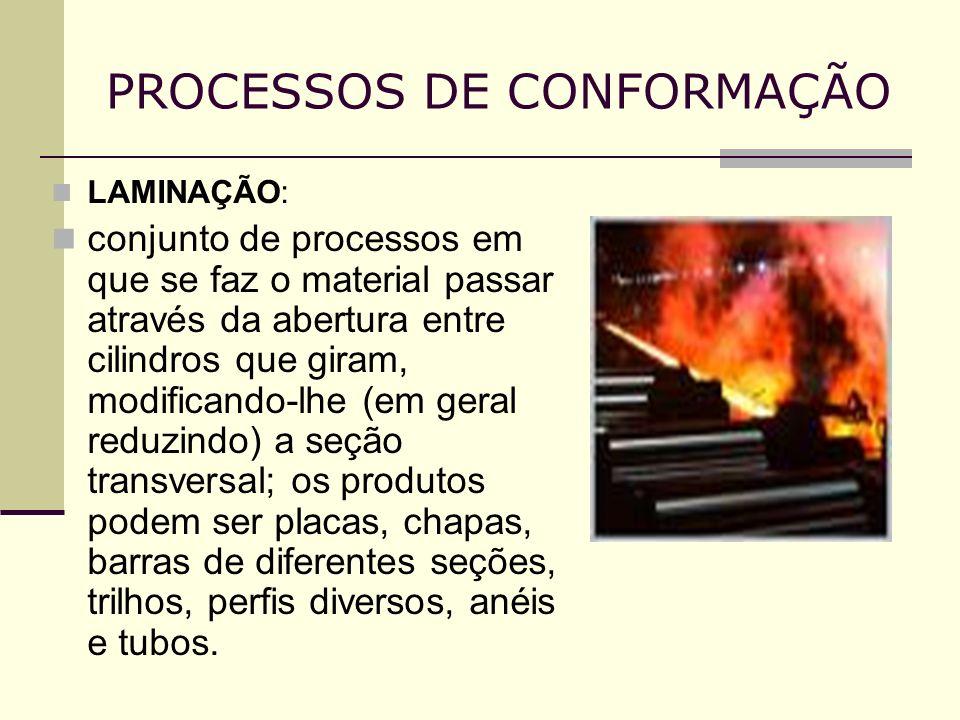 PROCESSOS DE CONFORMAÇÃO LAMINAÇÃO: conjunto de processos em que se faz o material passar através da abertura entre cilindros que giram, modificando-l