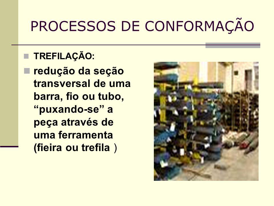 PROCESSOS DE CONFORMAÇÃO TREFILAÇÃO: redução da seção transversal de uma barra, fio ou tubo, puxando-se a peça através de uma ferramenta (fieira ou tr