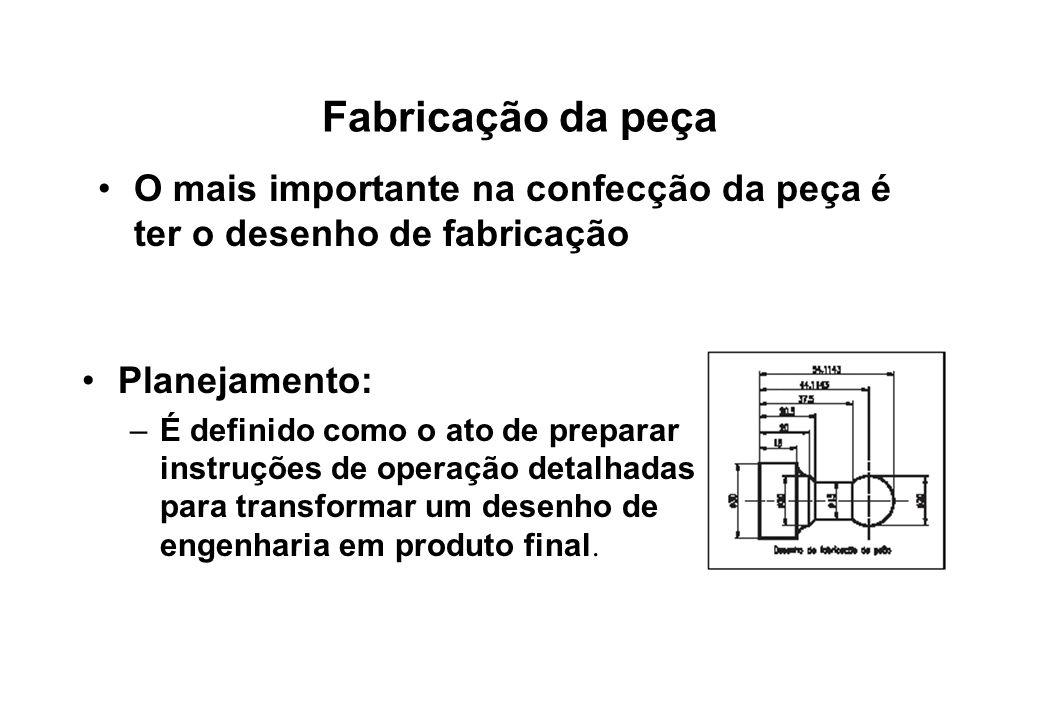 Fabricação da peça Planejamento: –É definido como o ato de preparar instruções de operação detalhadas para transformar um desenho de engenharia em pro