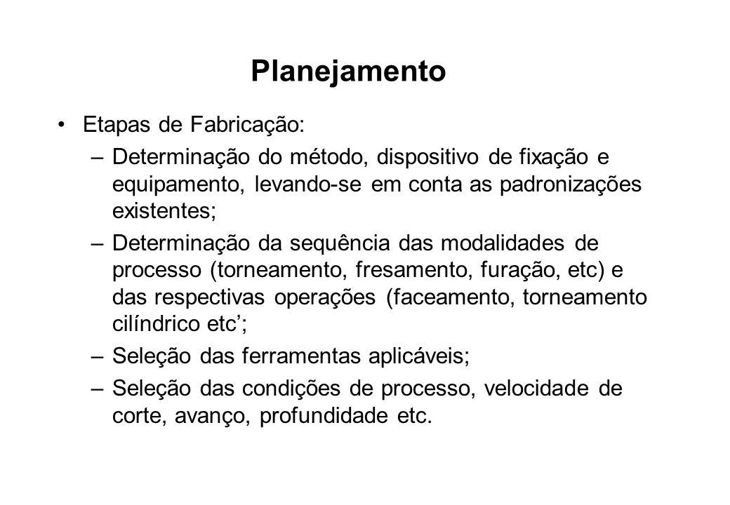 Planejamento Etapas de Fabricação: –Determinação do método, dispositivo de fixação e equipamento, levando-se em conta as padronizações existentes; –De