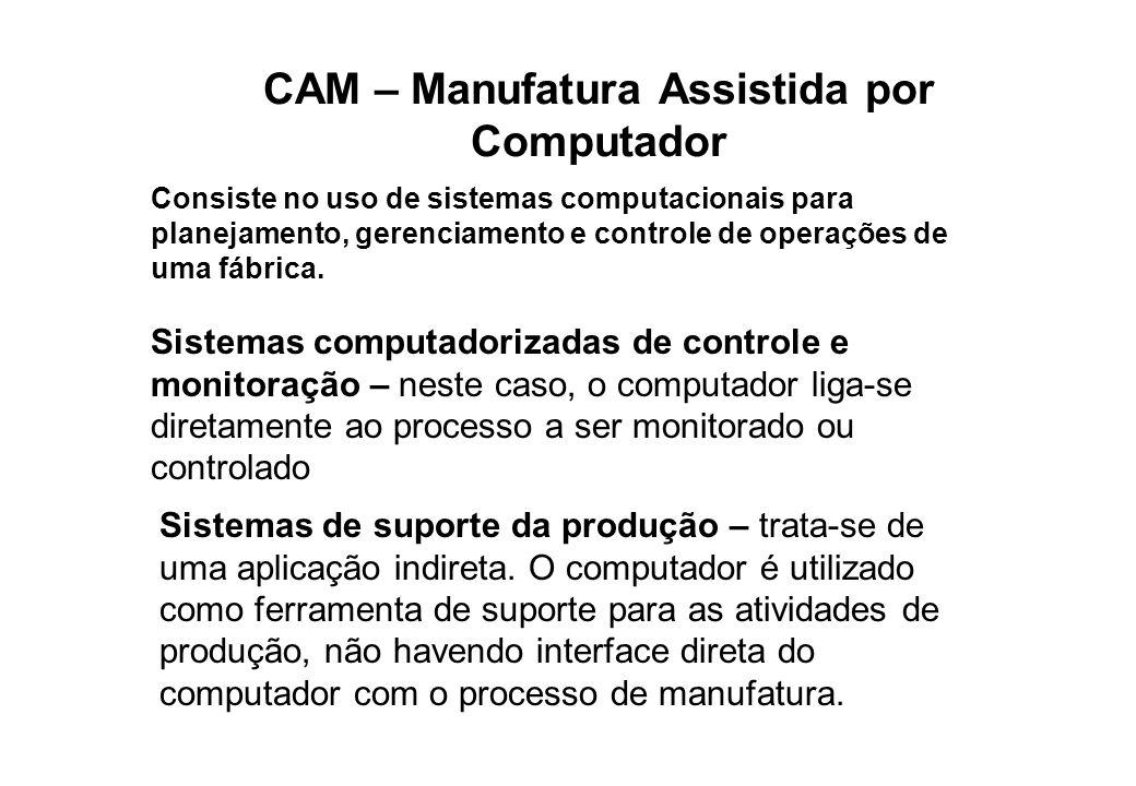CAM – Manufatura Assistida por Computador Consiste no uso de sistemas computacionais para planejamento, gerenciamento e controle de operações de uma f