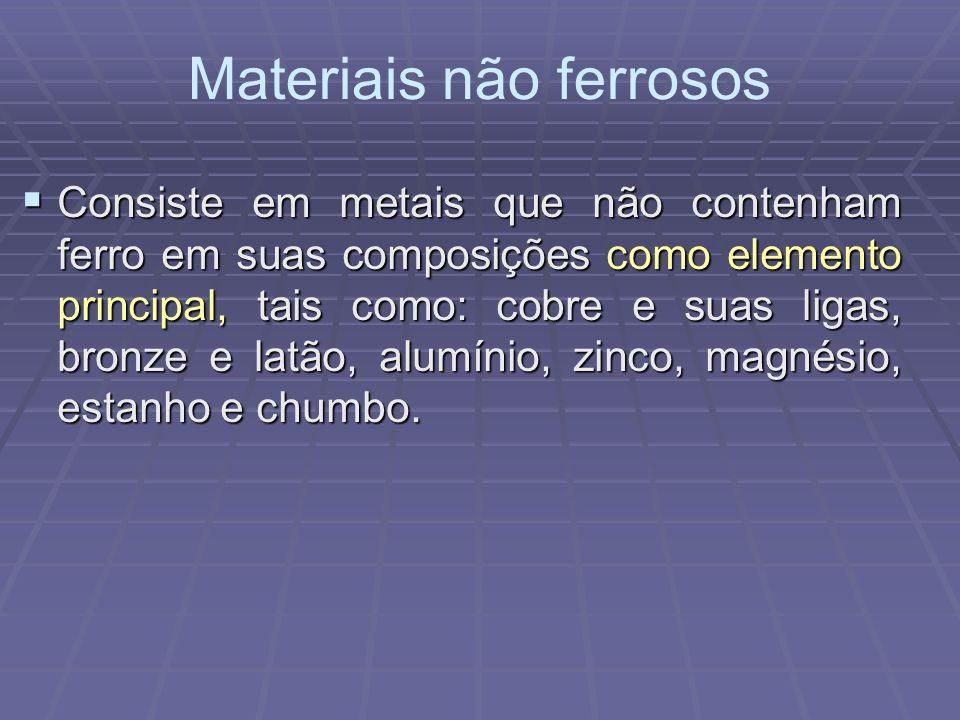 Materiais não ferrosos Consiste em metais que não contenham ferro em suas composições como elemento principal, tais como: cobre e suas ligas, bronze e