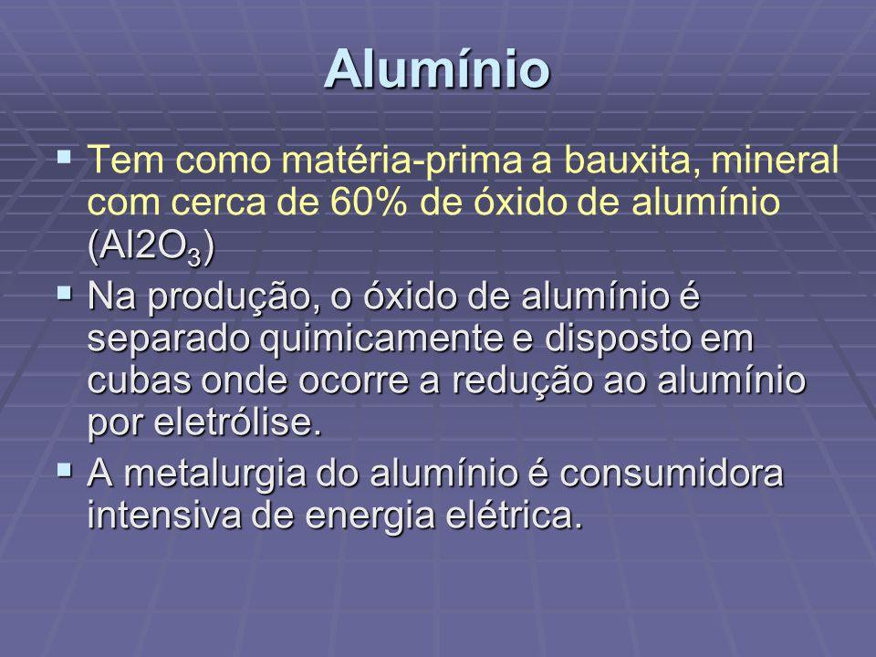 Alumínio (Al2O 3 ) Tem como matéria-prima a bauxita, mineral com cerca de 60% de óxido de alumínio (Al2O 3 ) Na produção, o óxido de alumínio é separa