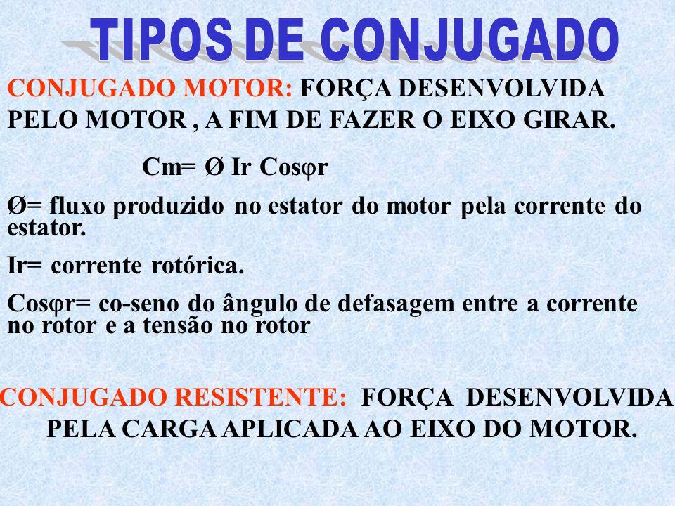 CONJUGADO MOTOR: FORÇA DESENVOLVIDA PELO MOTOR, A FIM DE FAZER O EIXO GIRAR. Cm= Ø Ir Cos r Ø= fluxo produzido no estator do motor pela corrente do es
