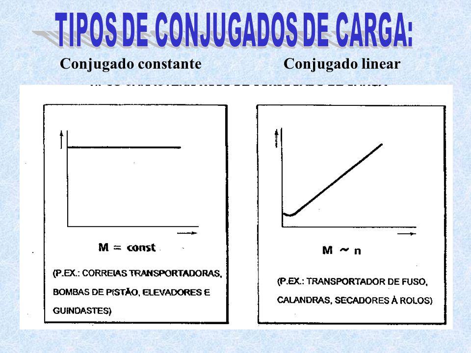 Conjugado constanteConjugado linear