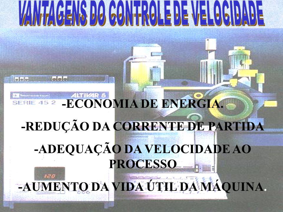 -ECONOMIA DE ENERGIA. -REDUÇÃO DA CORRENTE DE PARTIDA -ADEQUAÇÃO DA VELOCIDADE AO PROCESSO -AUMENTO DA VIDA ÚTIL DA MÁQUINA.