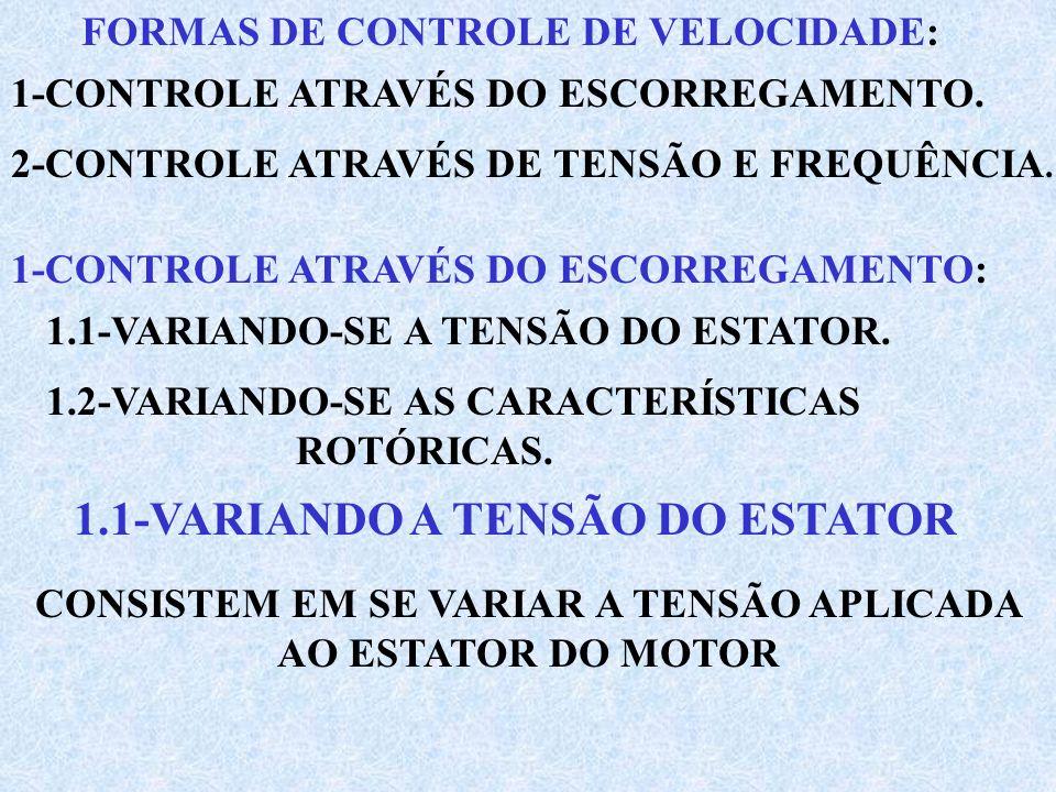 FORMAS DE CONTROLE DE VELOCIDADE: 1-CONTROLE ATRAVÉS DO ESCORREGAMENTO. 2-CONTROLE ATRAVÉS DE TENSÃO E FREQUÊNCIA. 1-CONTROLE ATRAVÉS DO ESCORREGAMENT