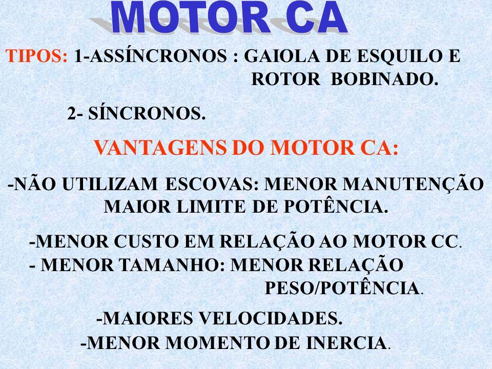 TIPOS: 1-ASSÍNCRONOS : GAIOLA DE ESQUILO E ROTOR BOBINADO. 2- SÍNCRONOS. VANTAGENS DO MOTOR CA: -NÃO UTILIZAM ESCOVAS: MENOR MANUTENÇÃO MAIOR LIMITE D