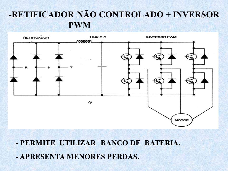 -RETIFICADOR NÃO CONTROLADO + INVERSOR PWM - PERMITE UTILIZAR BANCO DE BATERIA. - APRESENTA MENORES PERDAS.