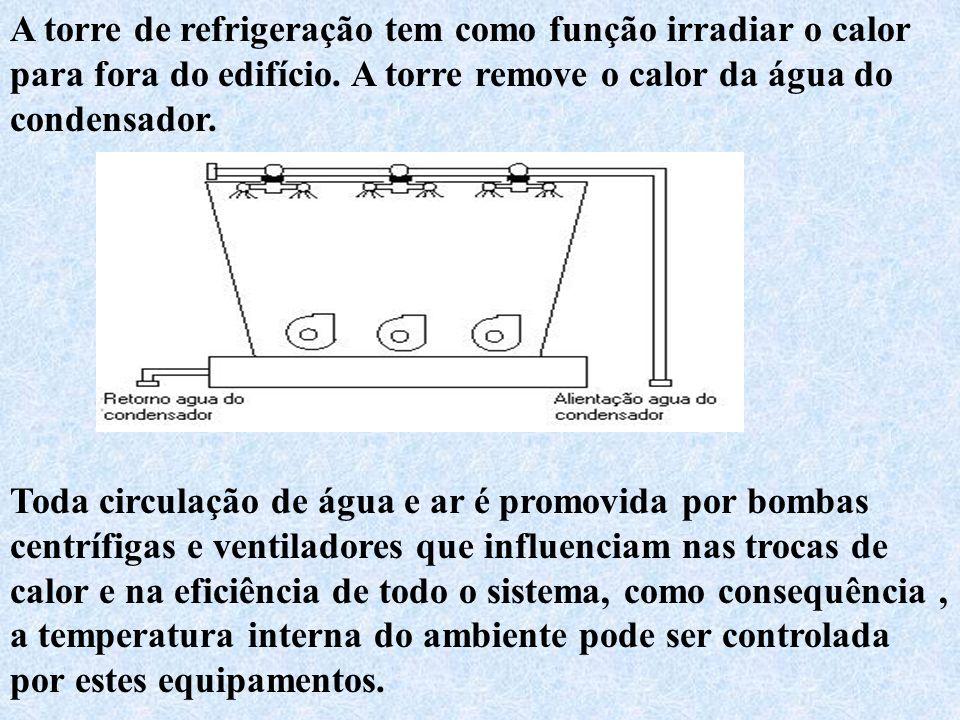 A torre de refrigeração tem como função irradiar o calor para fora do edifício. A torre remove o calor da água do condensador. Toda circulação de água