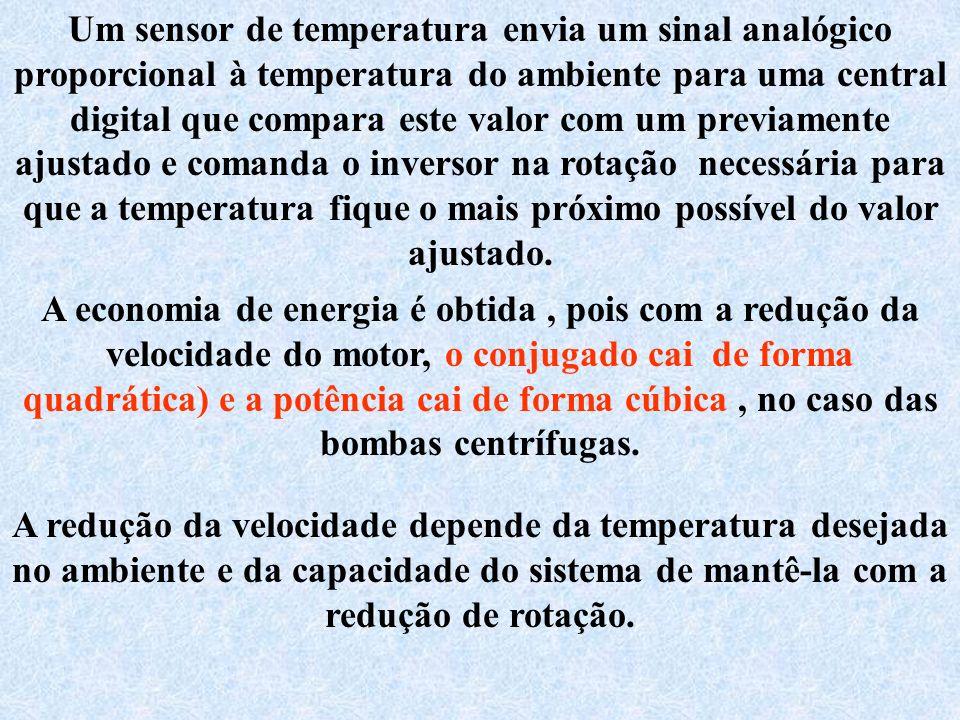 Um sensor de temperatura envia um sinal analógico proporcional à temperatura do ambiente para uma central digital que compara este valor com um previa