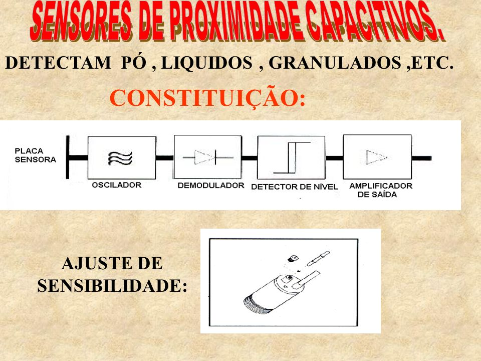 DETECTAM PÓ, LIQUIDOS, GRANULADOS,ETC. CONSTITUIÇÃO: AJUSTE DE SENSIBILIDADE: